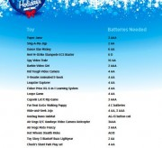 Rayovac Battery Shopping List
