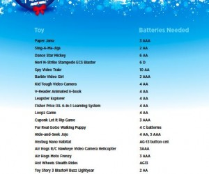 Rayovac Battery Shopping List