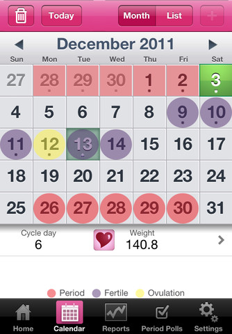 Period Plus app