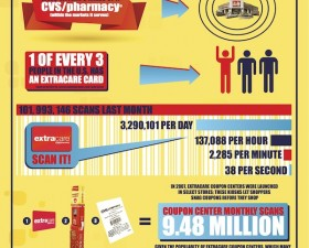 2013_ExtraCare_Infographic_V2