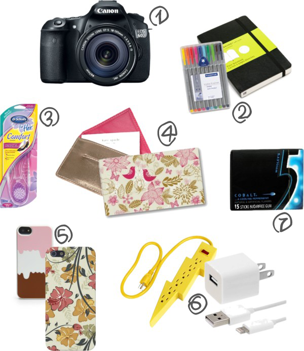 blog conference must haves