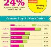 how-much-a-mom-is-worth-infographic